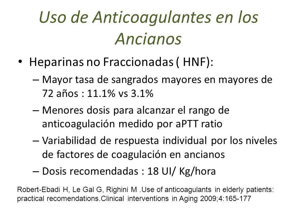 Uso de Anticoagulantes en los Ancianos