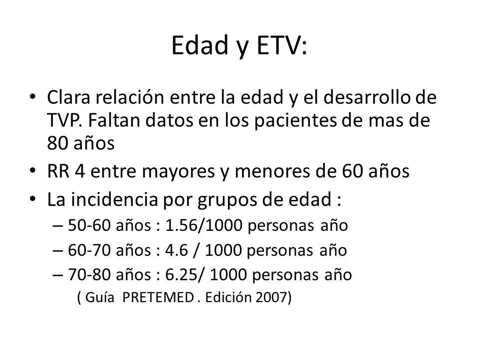 Edad y ETV: Clara relación entre la edad y el desarrollo de TVP. Faltan datos en los pacientes de mas de 80 años.