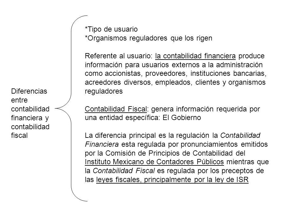 *Tipo de usuario *Organismos reguladores que los rigen.