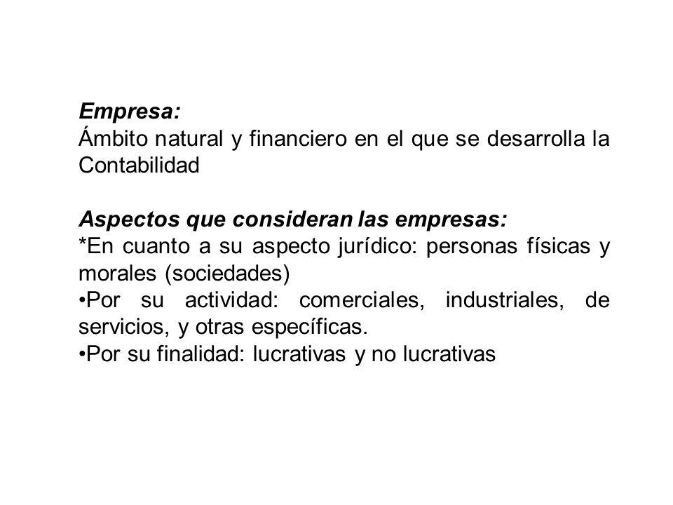 Empresa: Ámbito natural y financiero en el que se desarrolla la Contabilidad. Aspectos que consideran las empresas: