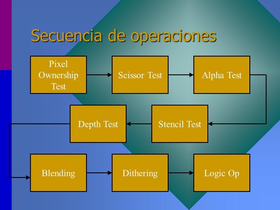 Secuencia de operaciones