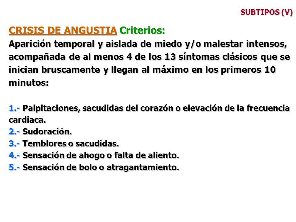 CRISIS DE ANGUSTIA Criterios: