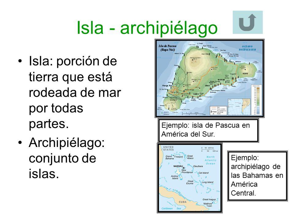 Isla - archipiélago Isla: porción de tierra que está rodeada de mar por todas partes. Archipiélago: conjunto de islas.