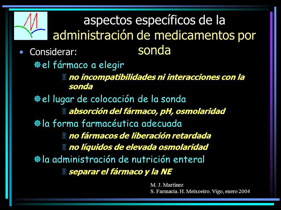aspectos específicos de la administración de medicamentos por sonda