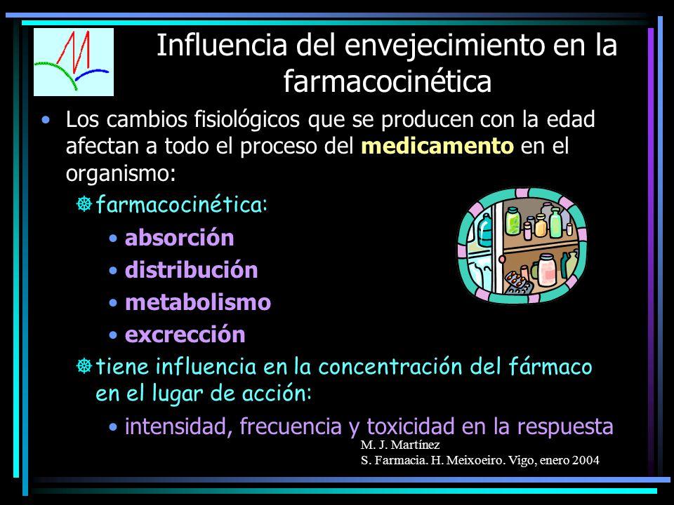 Influencia del envejecimiento en la farmacocinética