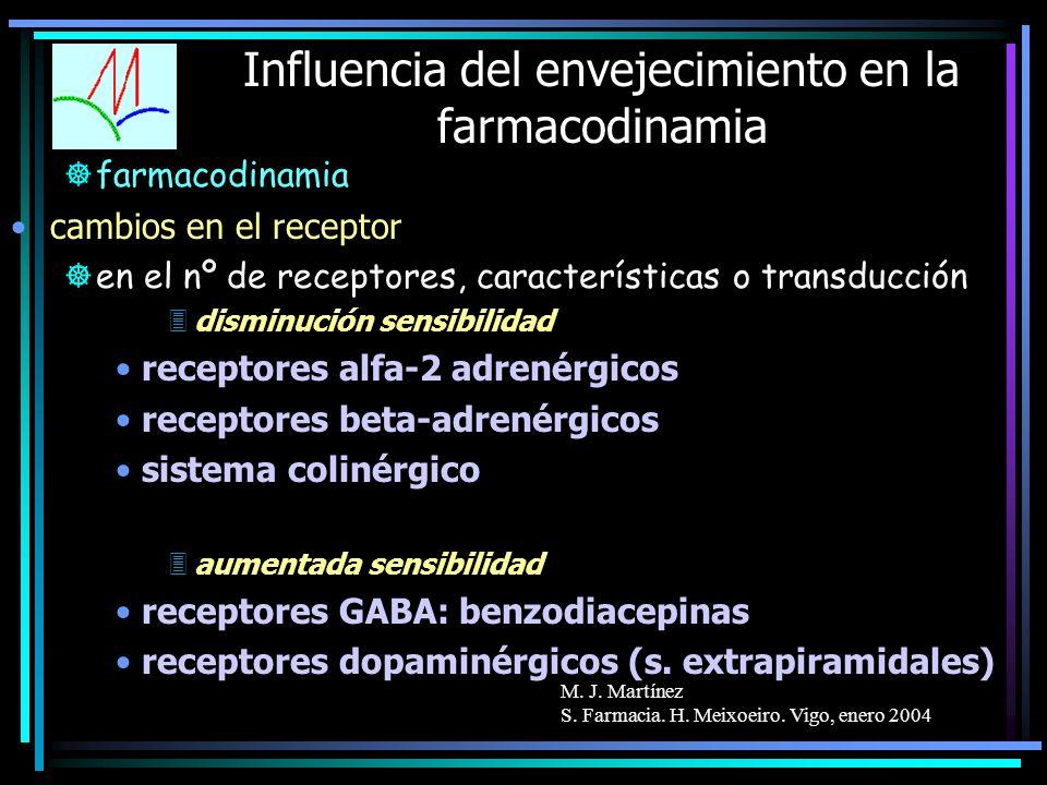 Influencia del envejecimiento en la farmacodinamia