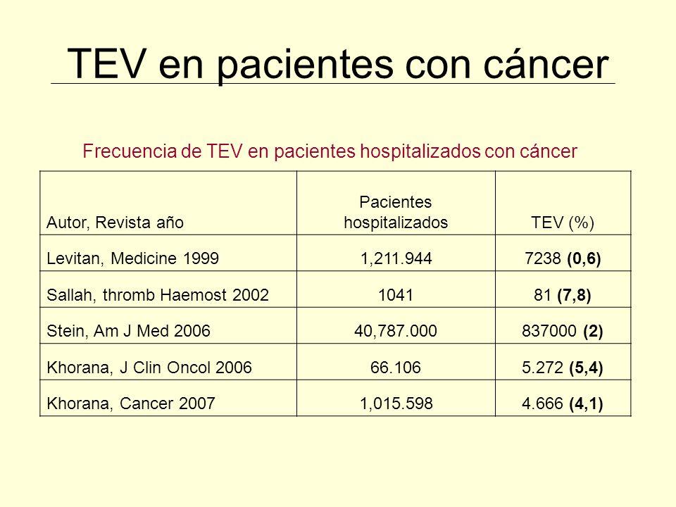 TEV en pacientes con cáncer