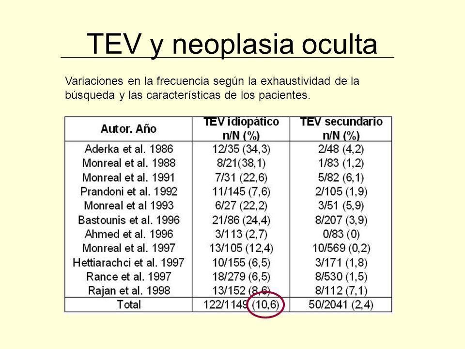 TEV y neoplasia oculta Variaciones en la frecuencia según la exhaustividad de la búsqueda y las características de los pacientes.