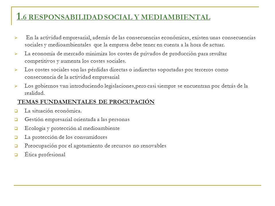 1.6 RESPONSABILIDAD SOCIAL Y MEDIAMBIENTAL