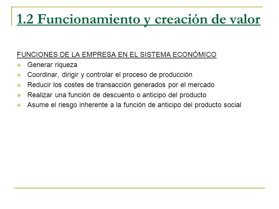 1.2 Funcionamiento y creación de valor