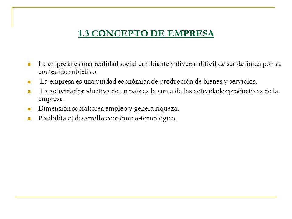1.3 CONCEPTO DE EMPRESA La empresa es una realidad social cambiante y diversa difícil de ser definida por su contenido subjetivo.