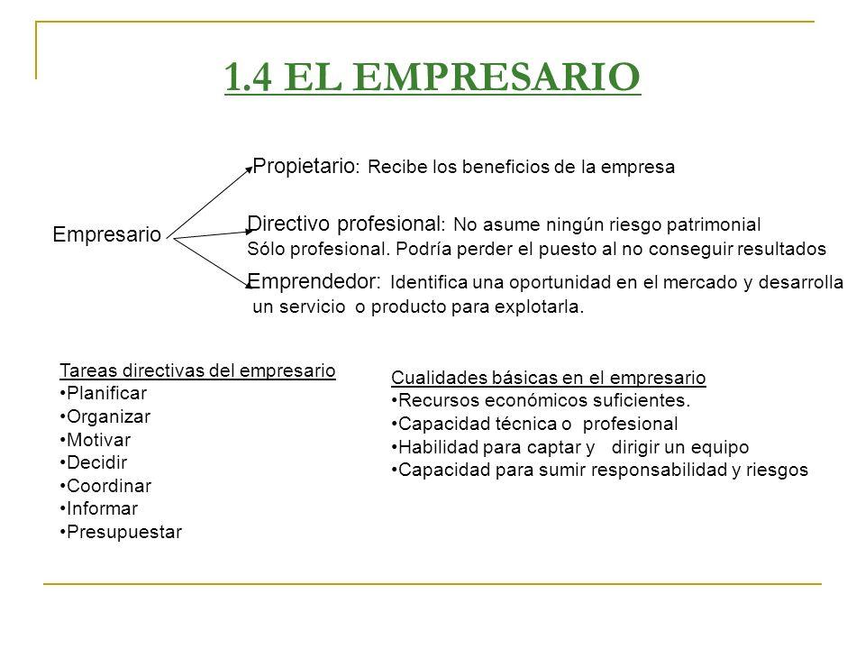 1.4 EL EMPRESARIO Propietario: Recibe los beneficios de la empresa
