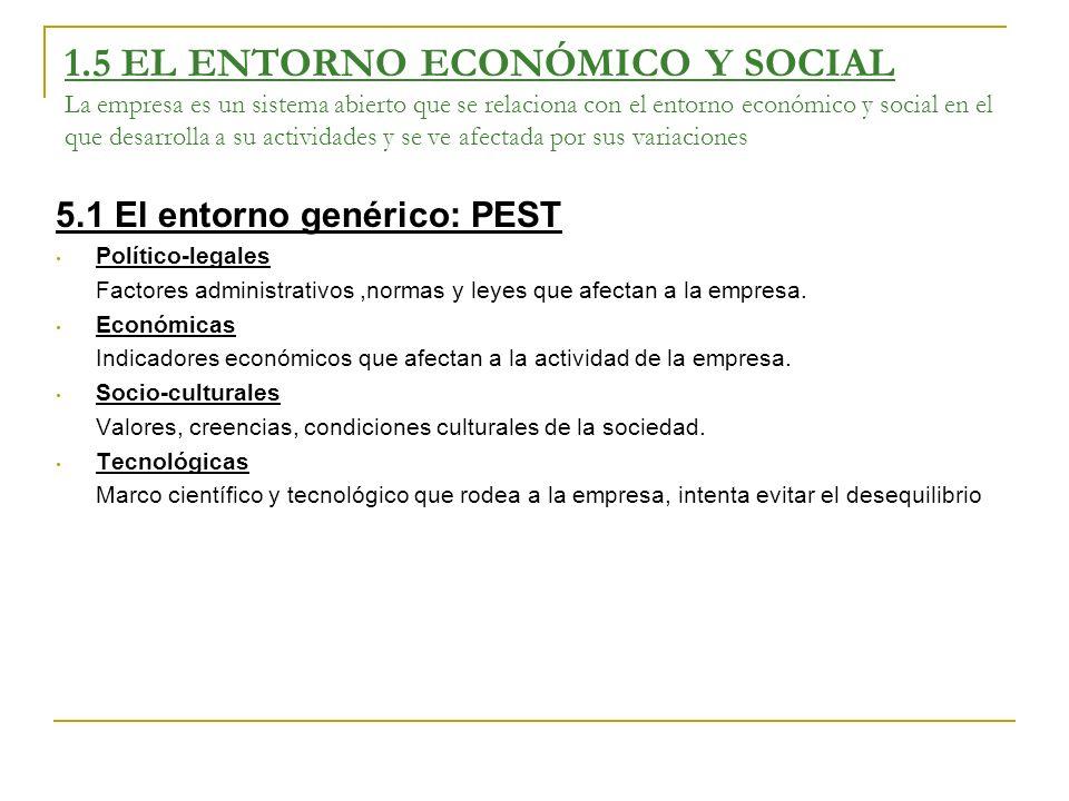 1.5 EL ENTORNO ECONÓMICO Y SOCIAL La empresa es un sistema abierto que se relaciona con el entorno económico y social en el que desarrolla a su actividades y se ve afectada por sus variaciones