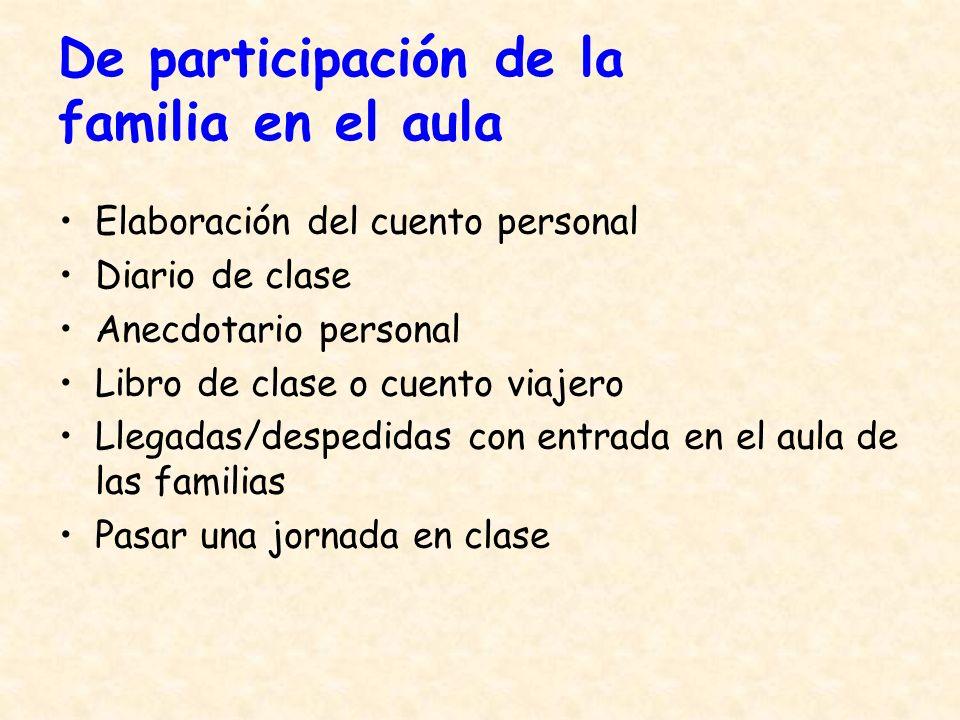 De participación de la familia en el aula