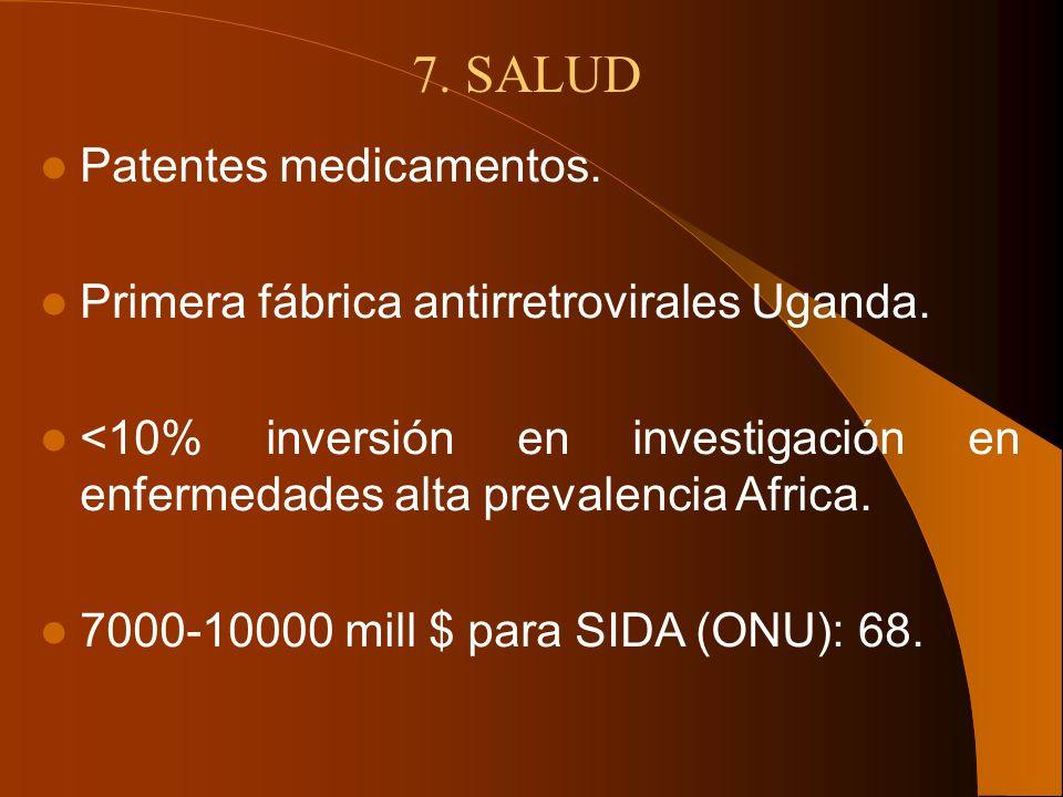 7. SALUD Patentes medicamentos.