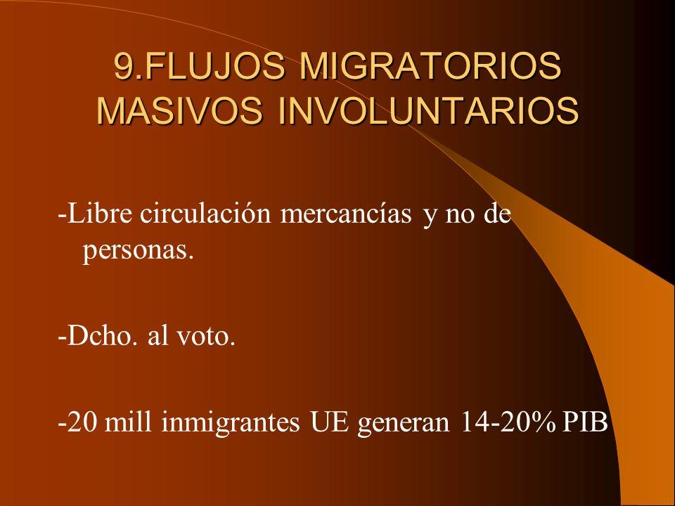 9.FLUJOS MIGRATORIOS MASIVOS INVOLUNTARIOS