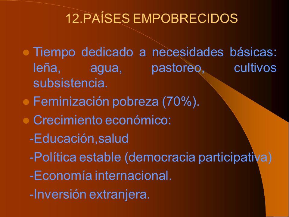 12.PAÍSES EMPOBRECIDOS Tiempo dedicado a necesidades básicas: leña, agua, pastoreo, cultivos subsistencia.