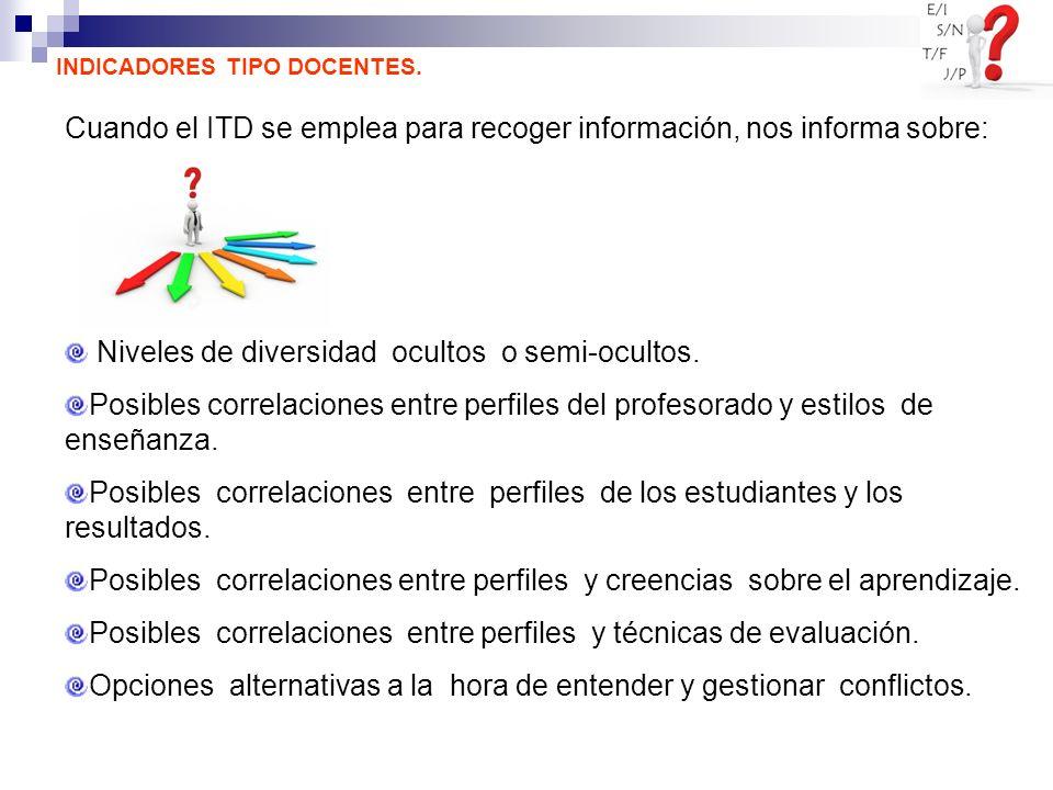 Cuando el ITD se emplea para recoger información, nos informa sobre:
