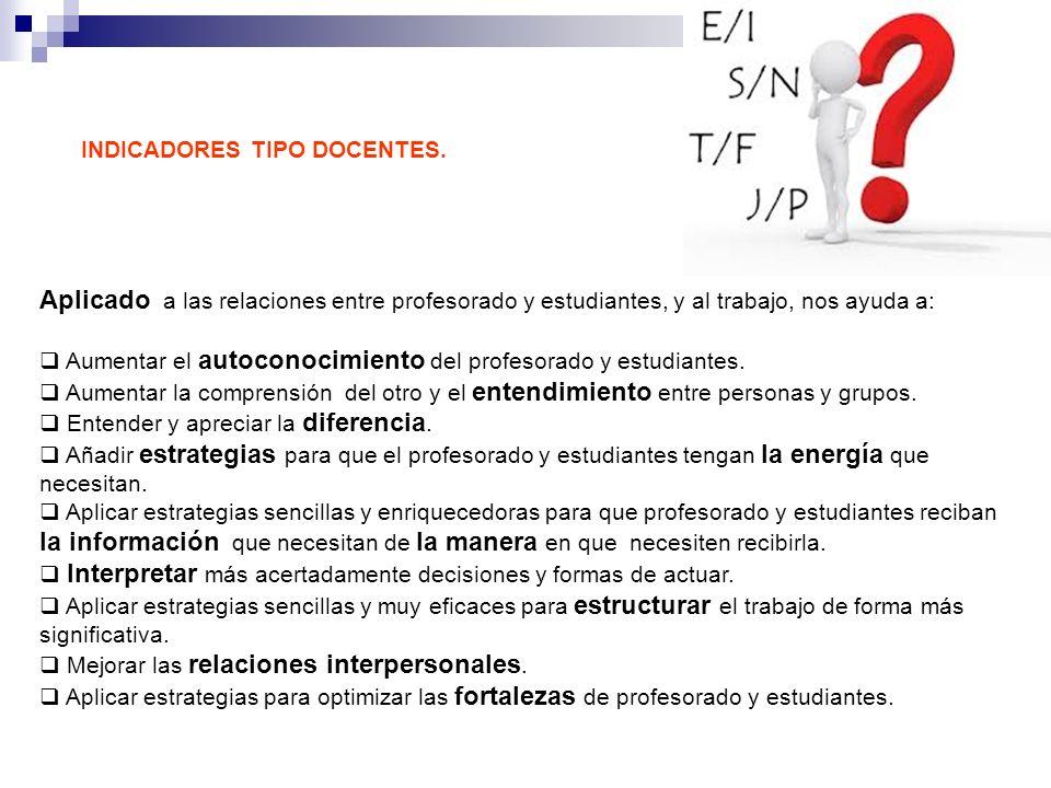 INDICADORES TIPO DOCENTES.