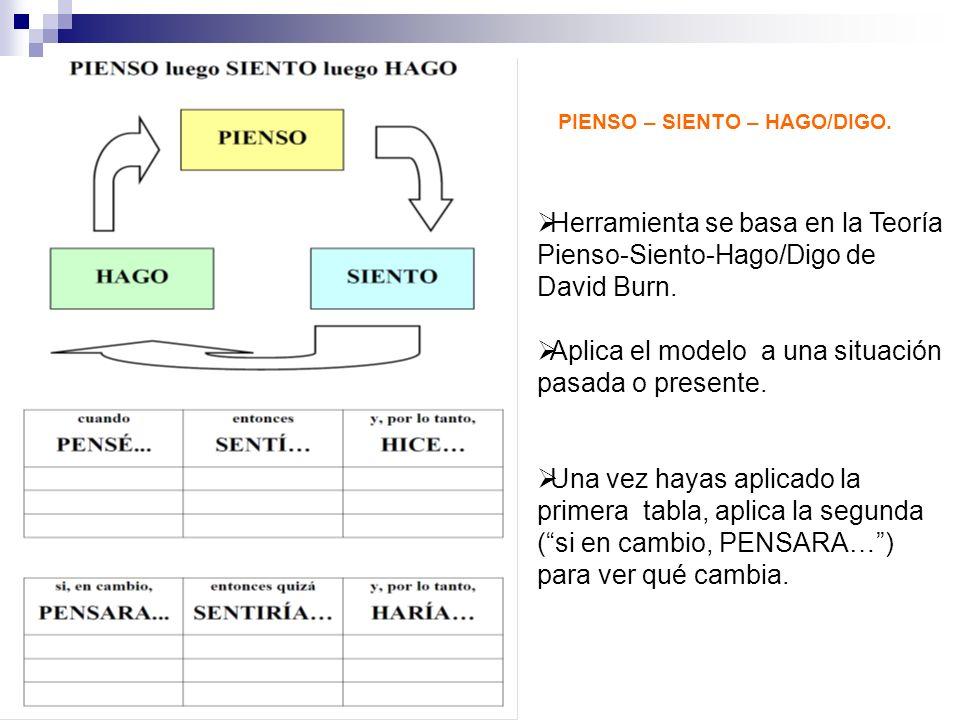 Aplica el modelo a una situación pasada o presente.
