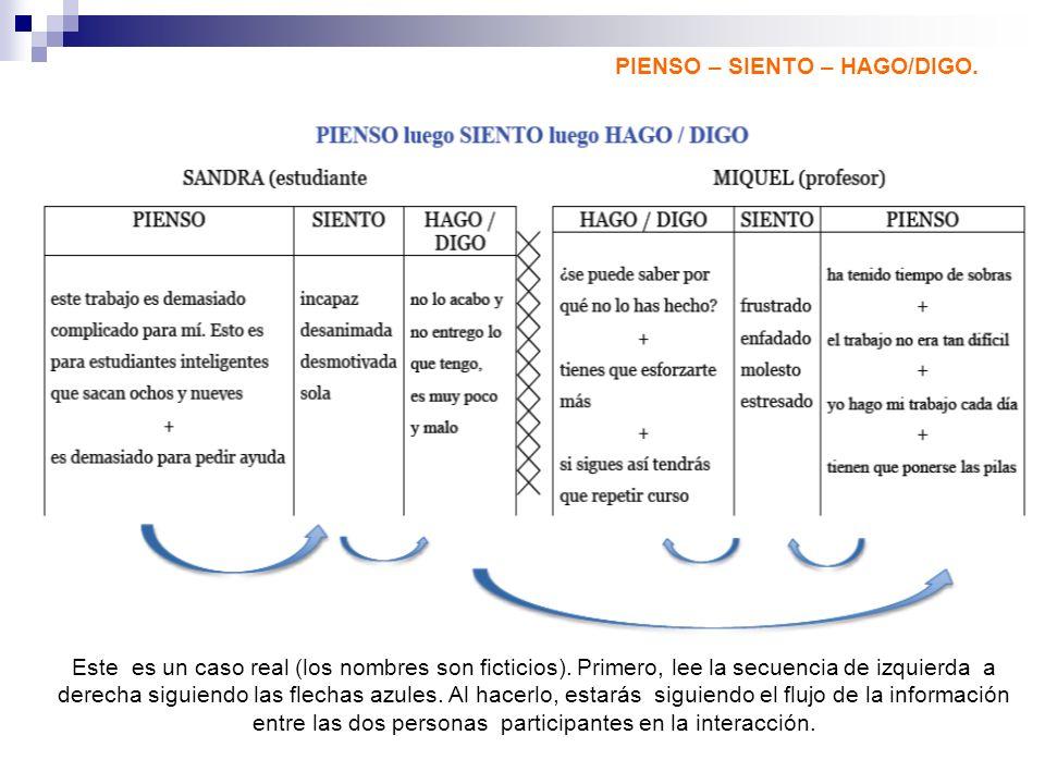 PIENSO – SIENTO – HAGO/DIGO.