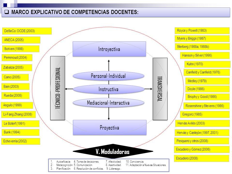 Mediacional-Interactiva
