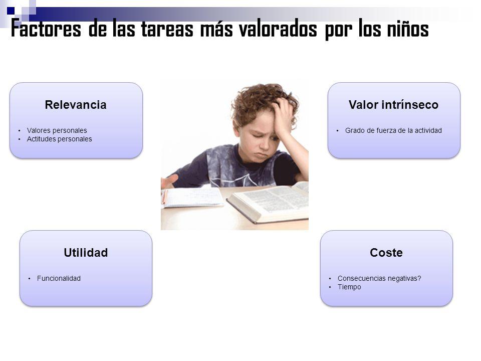 Factores de las tareas más valorados por los niños