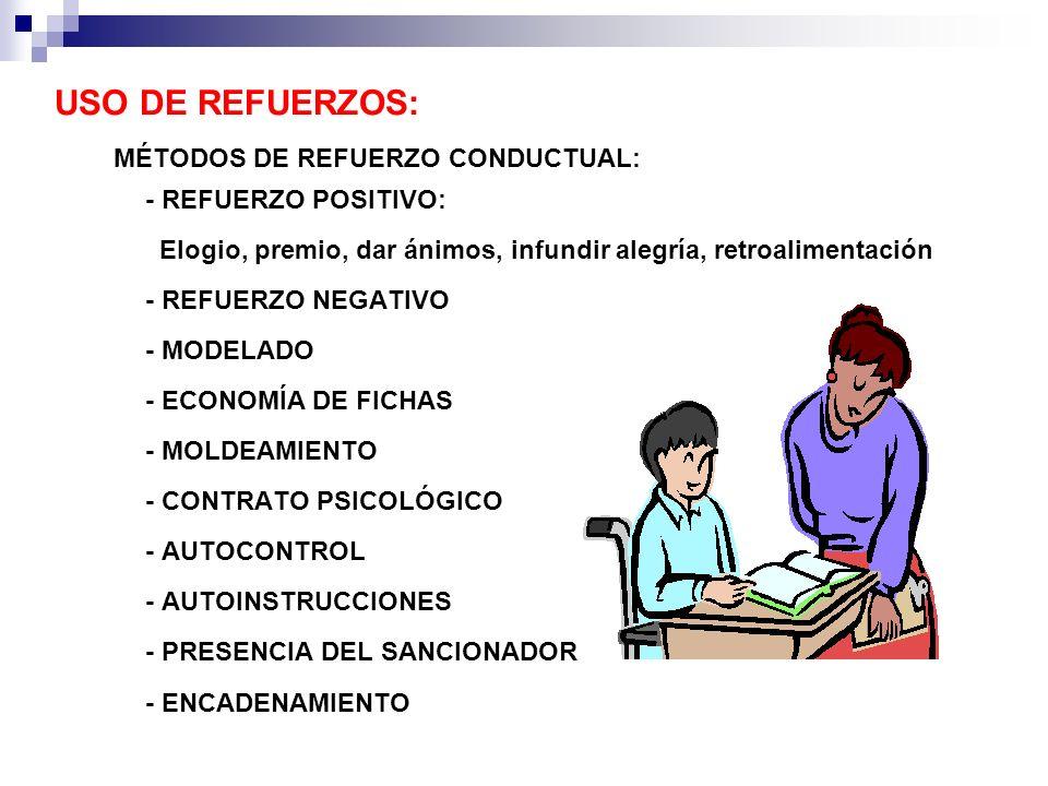 USO DE REFUERZOS: MÉTODOS DE REFUERZO CONDUCTUAL: - REFUERZO POSITIVO: