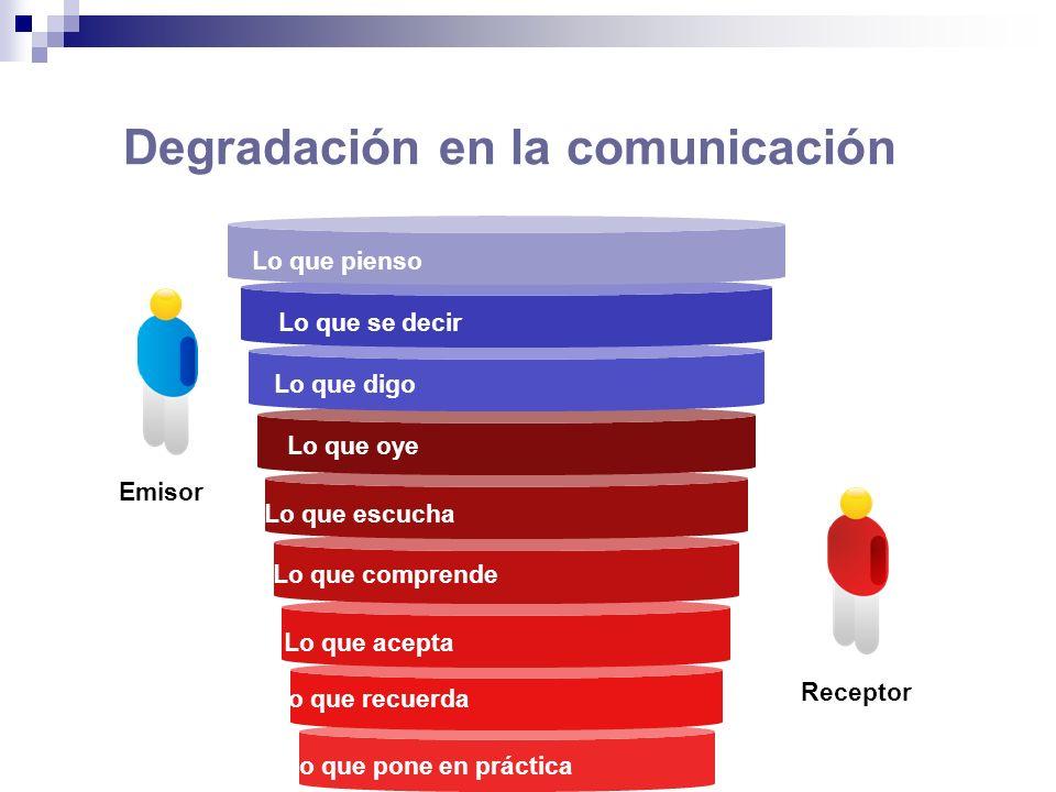 Degradación en la comunicación