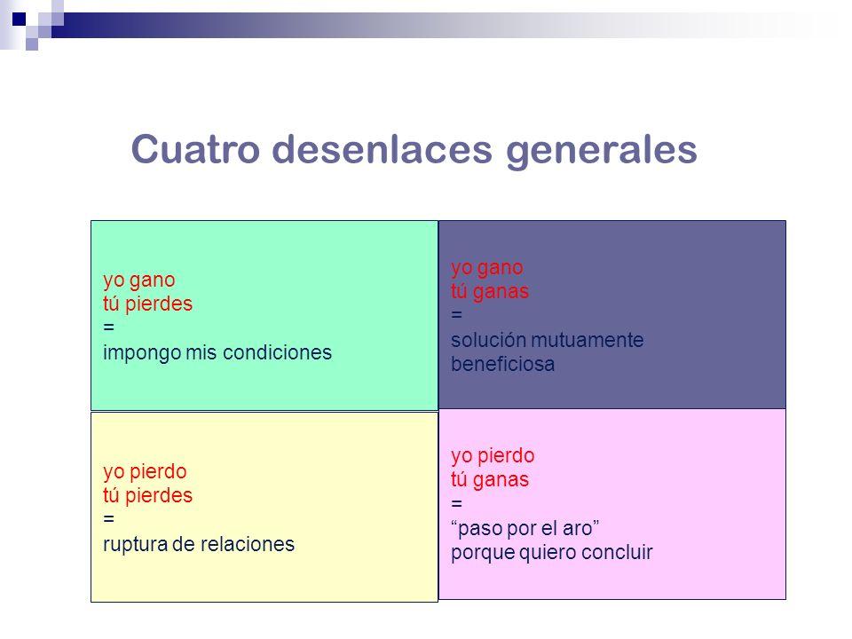 Cuatro desenlaces generales