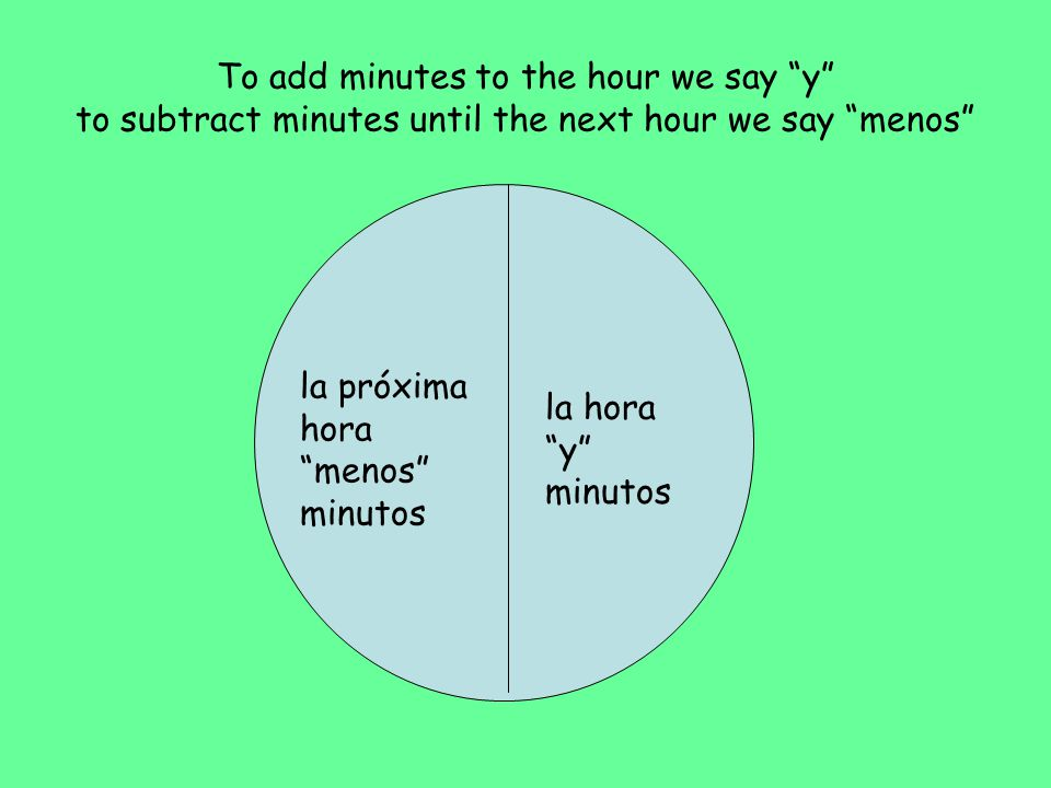 how to add minutes to time