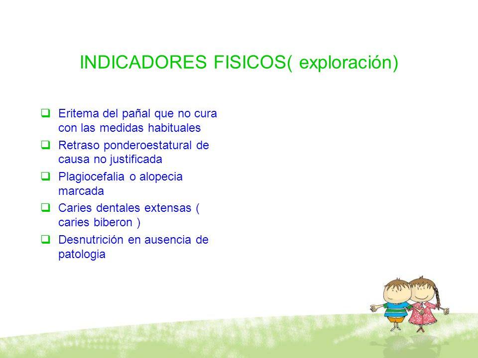 INDICADORES FISICOS( exploración)