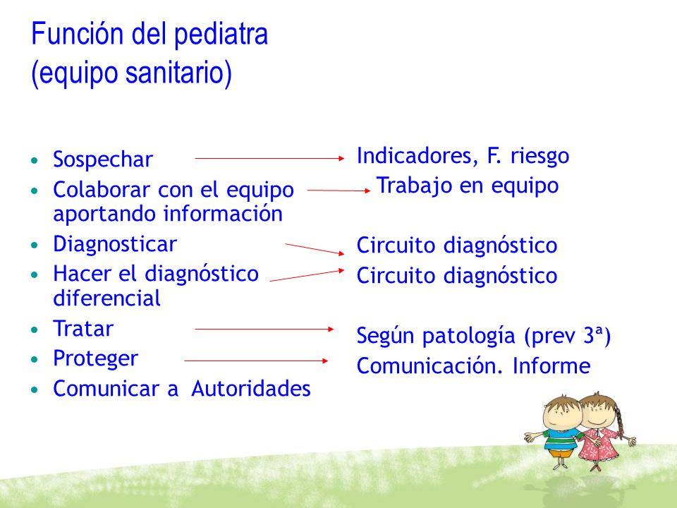Función del pediatra (equipo sanitario)