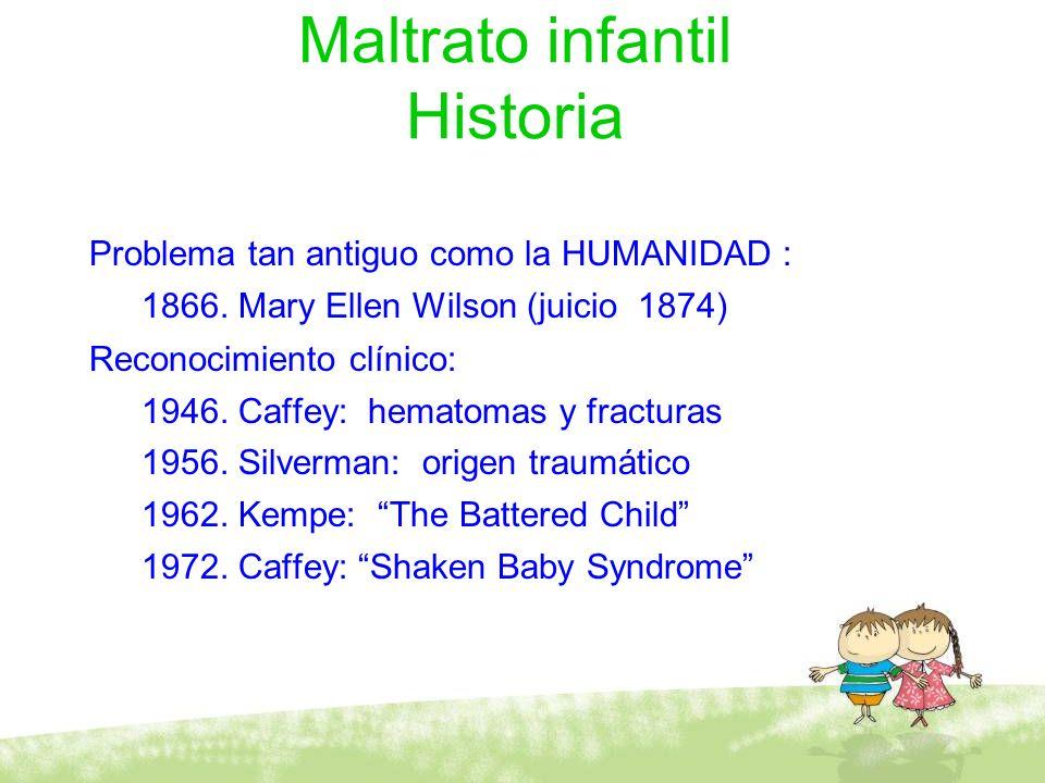 Maltrato infantil Historia