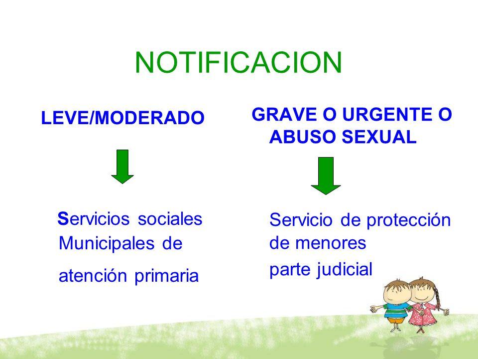 Servicios sociales Municipales de atención primaria