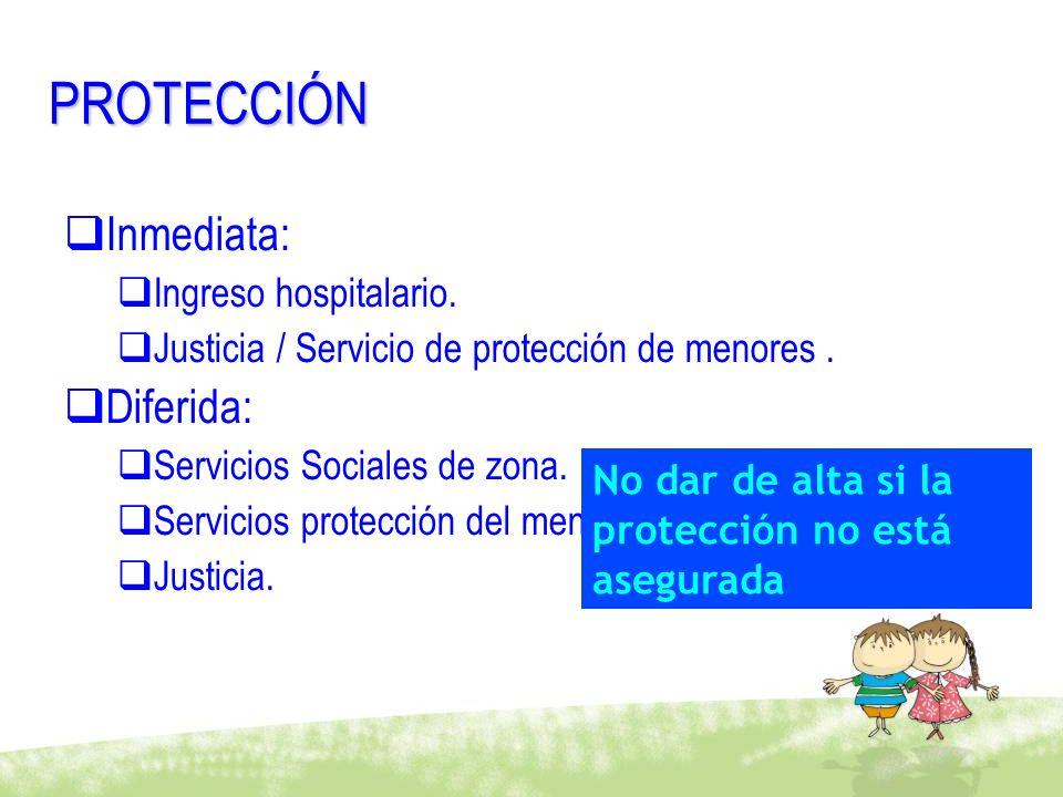 PROTECCIÓN Inmediata: Diferida: Ingreso hospitalario.