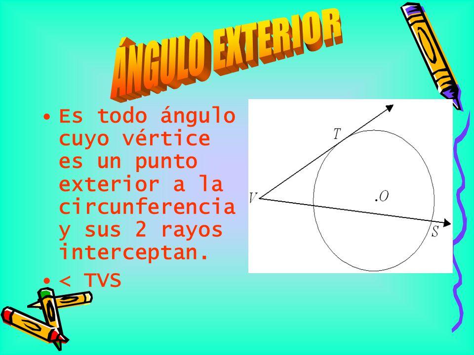 Ngulos de la circunferencia ppt descargar for Exterior a la circunferencia
