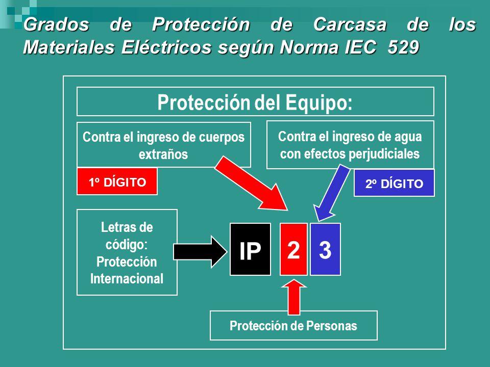IP 3 2 Protección del Equipo: