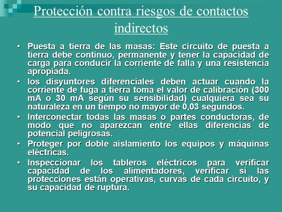 Protección contra riesgos de contactos indirectos