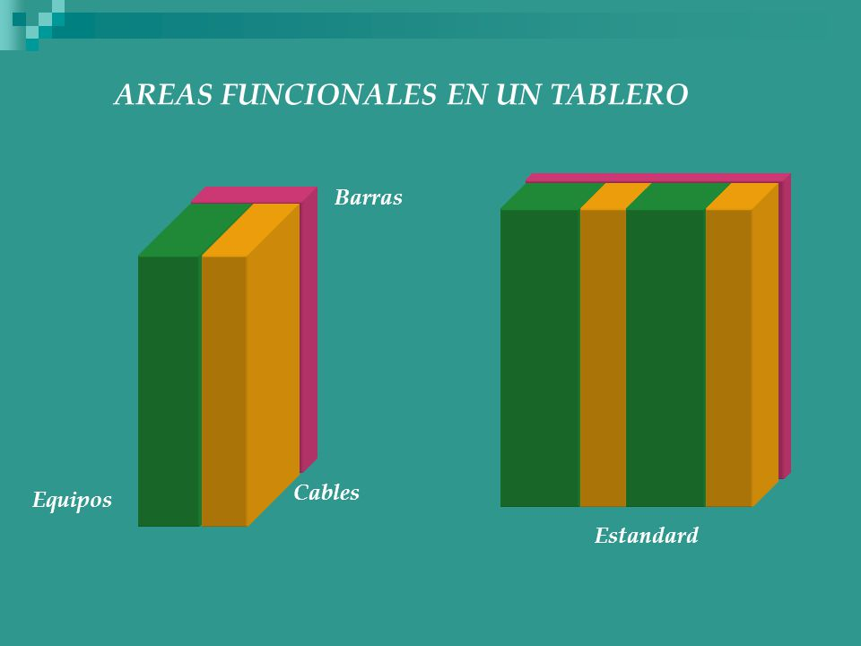 AREAS FUNCIONALES EN UN TABLERO