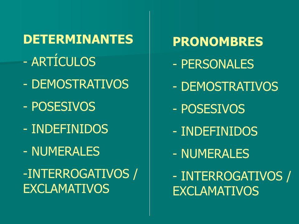 DETERMINANTES ARTÍCULOS. - DEMOSTRATIVOS. - POSESIVOS. - INDEFINIDOS. NUMERALES. INTERROGATIVOS / EXCLAMATIVOS.