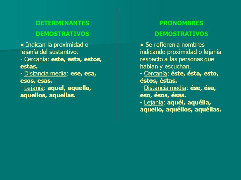 DETERMINANTES DEMOSTRATIVOS.