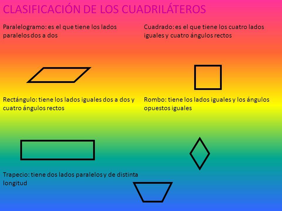 CLASIFICACIÓN DE LOS CUADRILÁTEROS