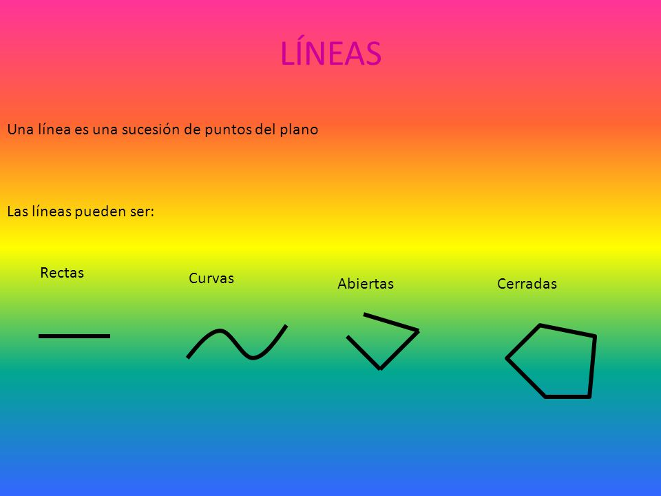 LÍNEAS Una línea es una sucesión de puntos del plano