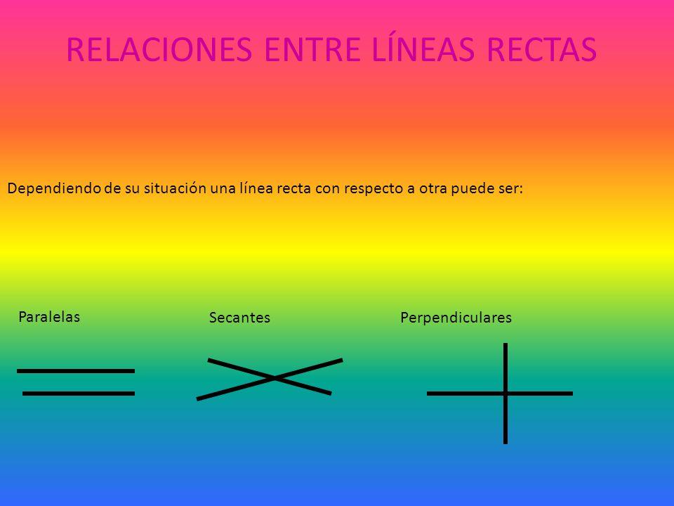 RELACIONES ENTRE LÍNEAS RECTAS