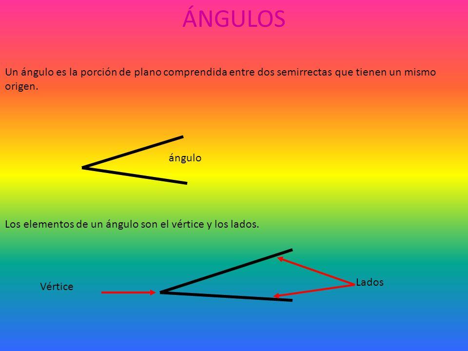 ÁNGULOS Un ángulo es la porción de plano comprendida entre dos semirrectas que tienen un mismo origen.