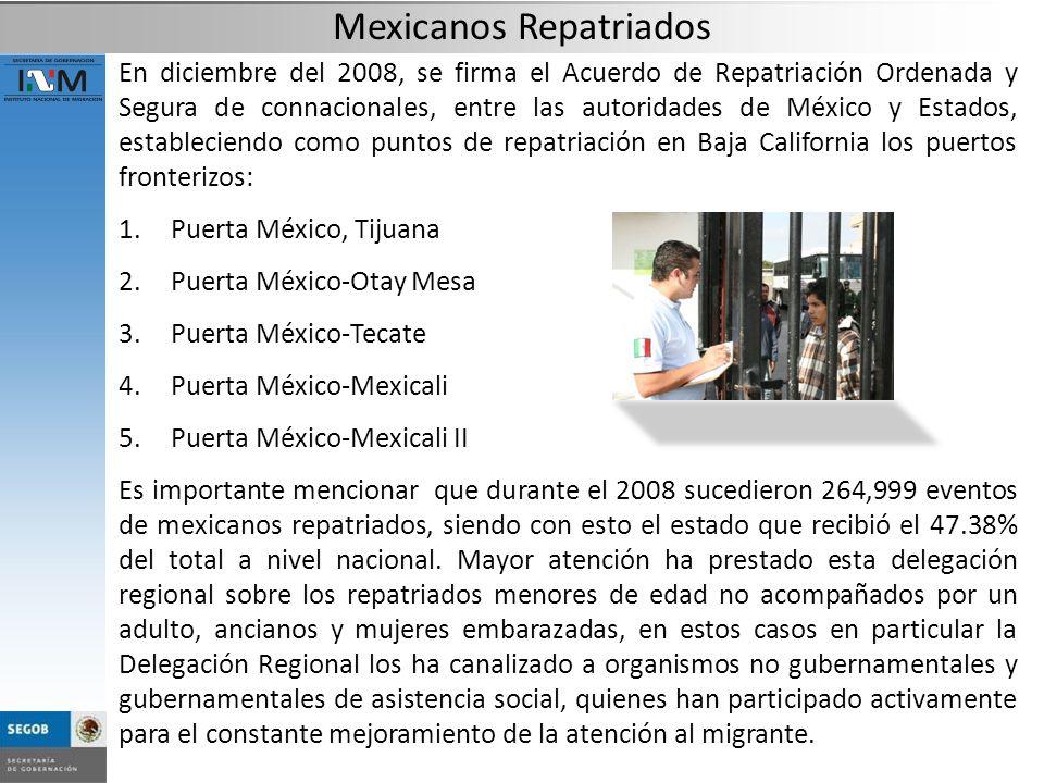 Mexicanos Repatriados
