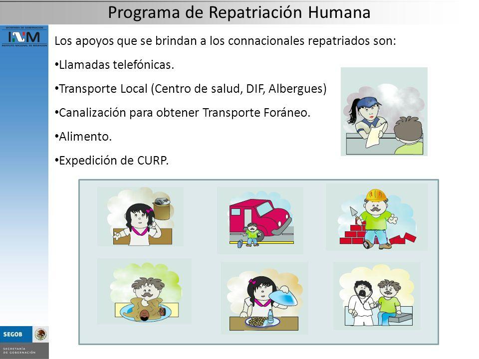 Programa de Repatriación Humana