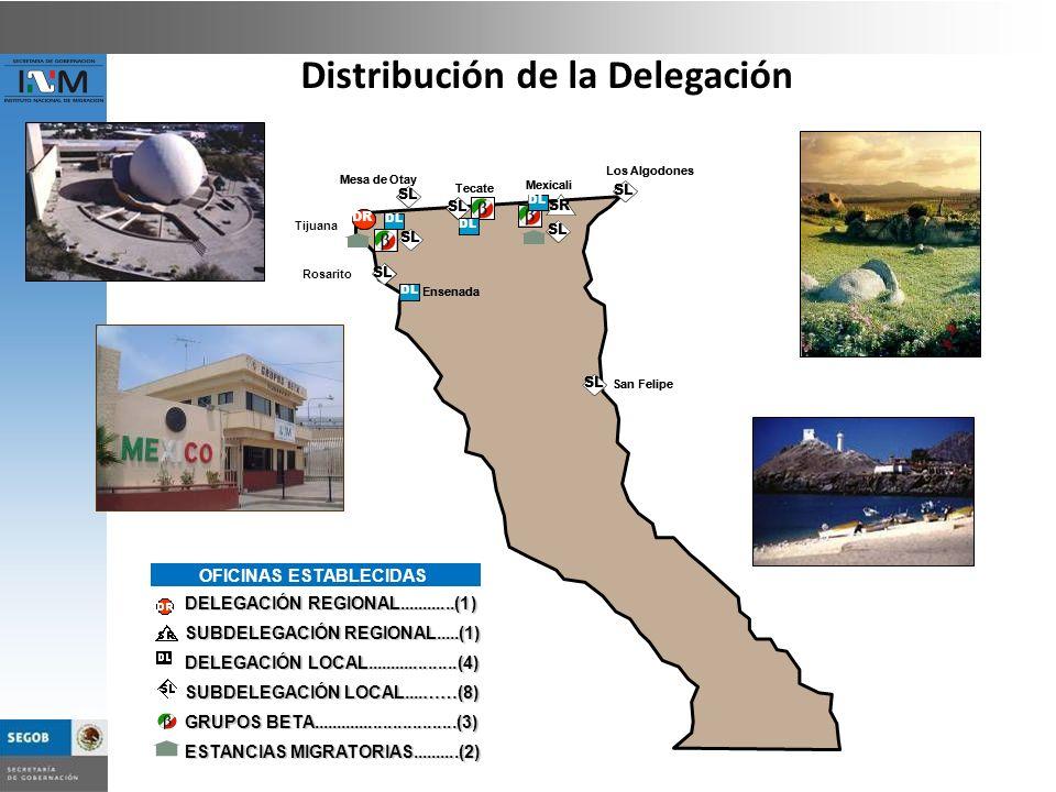 Distribución de la Delegación OFICINAS ESTABLECIDAS
