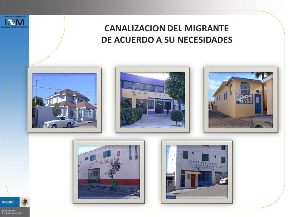 CANALIZACION DEL MIGRANTE DE ACUERDO A SU NECESIDADES